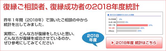 2018年度ご相談者の統計